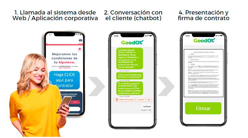GoodOK-Contracts