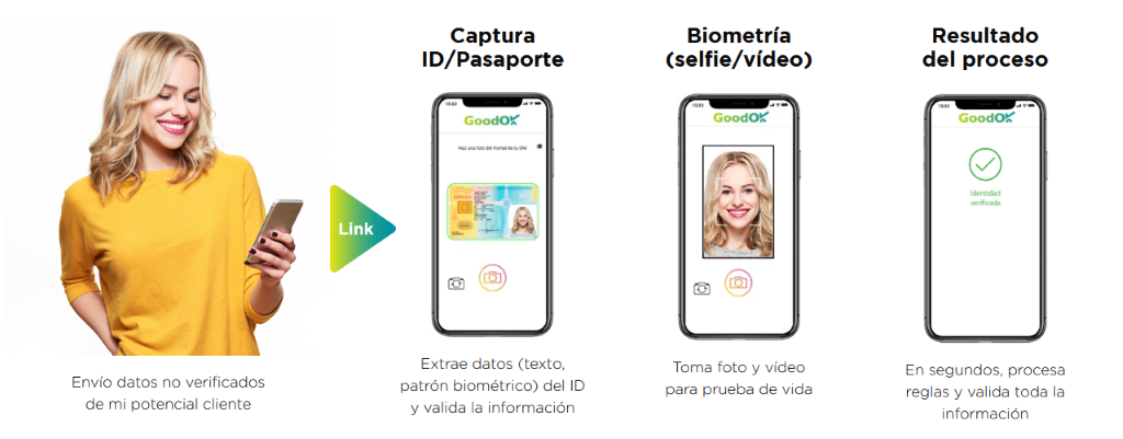 GoodOK, servicio de validación de identidades